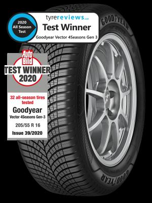 Test celoročních pneu 2020