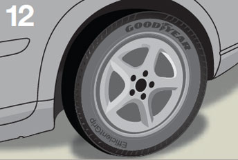 Put Goodyear EfficientGrip tires on your car