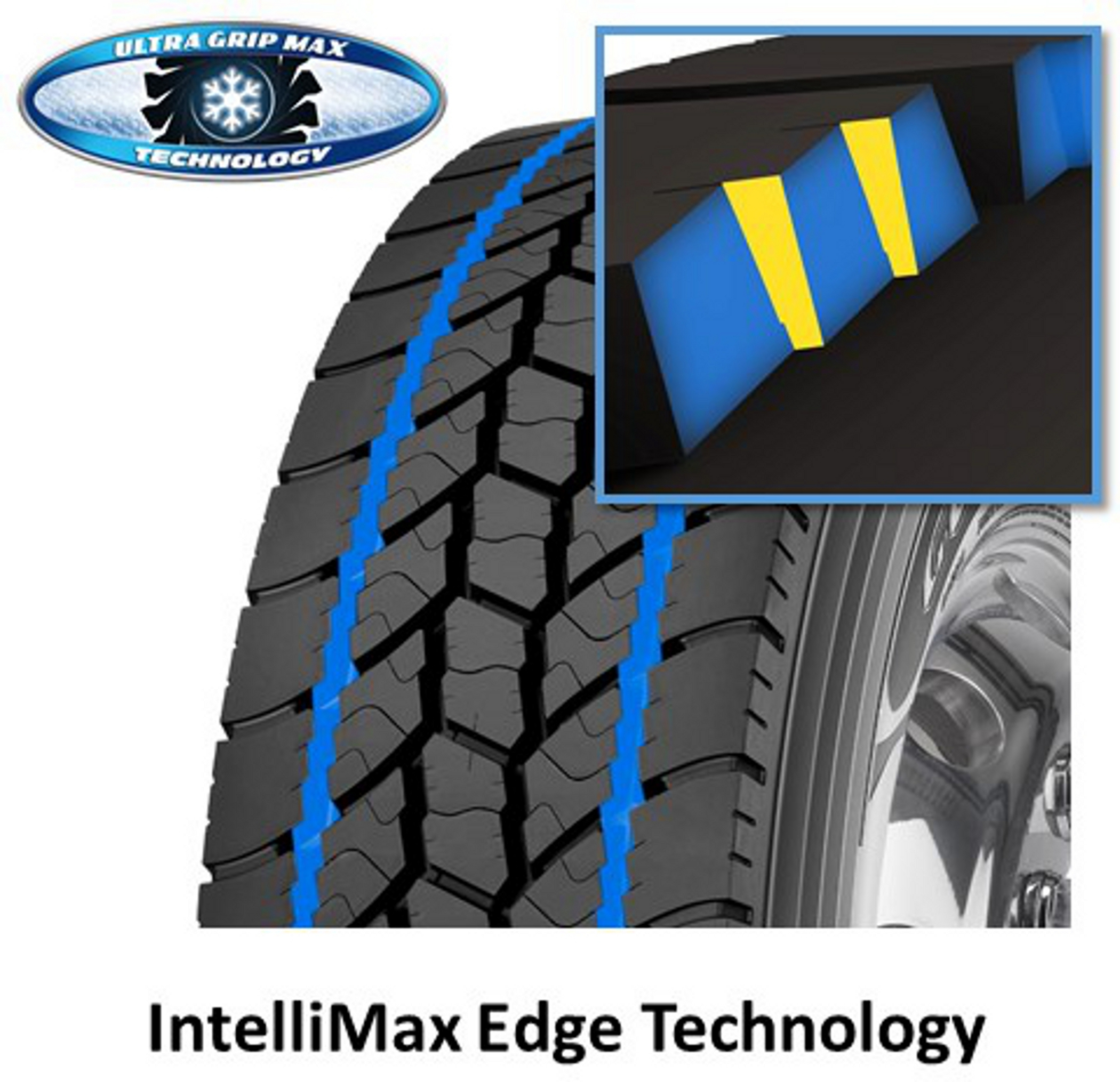 IntelliMax Edge Technology