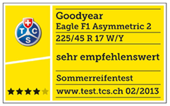 goodyear eagle f1 asymmetric 2 autogume goodyear. Black Bedroom Furniture Sets. Home Design Ideas