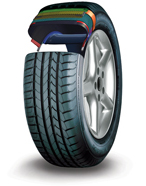 Goodyear EfficientGrip tire image